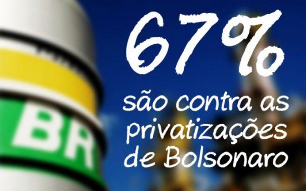 Maioria dos brasileiros é contra programa de privatizações de Bolsonaro